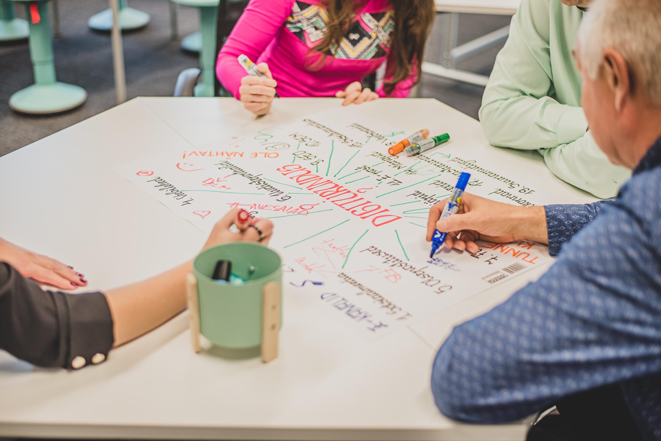 Ettevõtluse alustamise koolitus äriplaani koostamisega